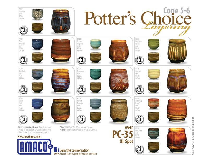 Amaco, Keramik Glasuren
